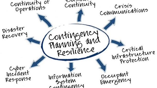 Understanding business continuity; Shackleton technologies thoughts - Dundee, Tayside, Angus, Fife, Edinburgh